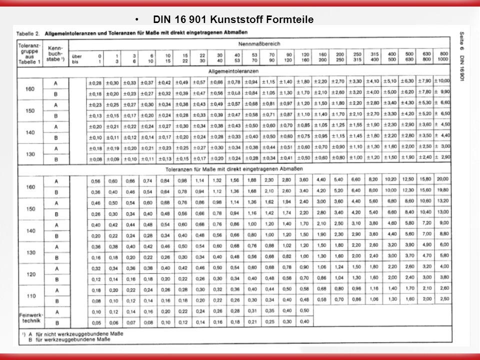 22 DIN 16 901 Kunststoff Formteile