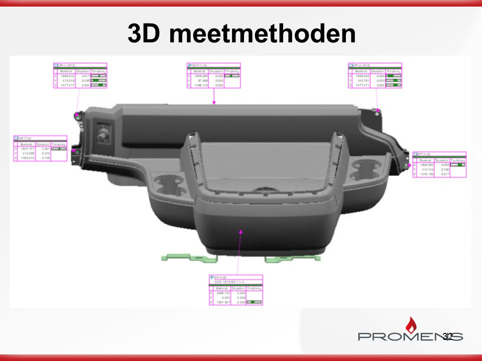 32 3D meetmethoden