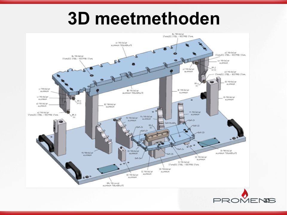 33 3D meetmethoden