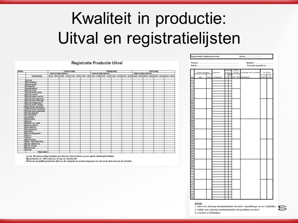 20 Kwaliteit in productie: Uitval en registratielijsten