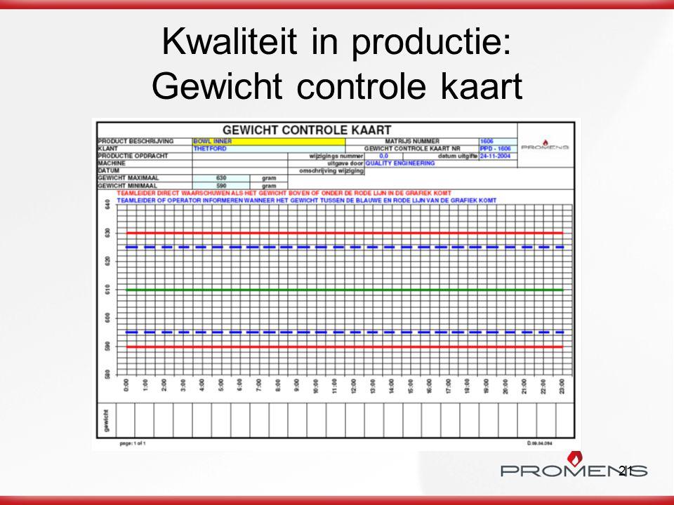 21 Kwaliteit in productie: Gewicht controle kaart