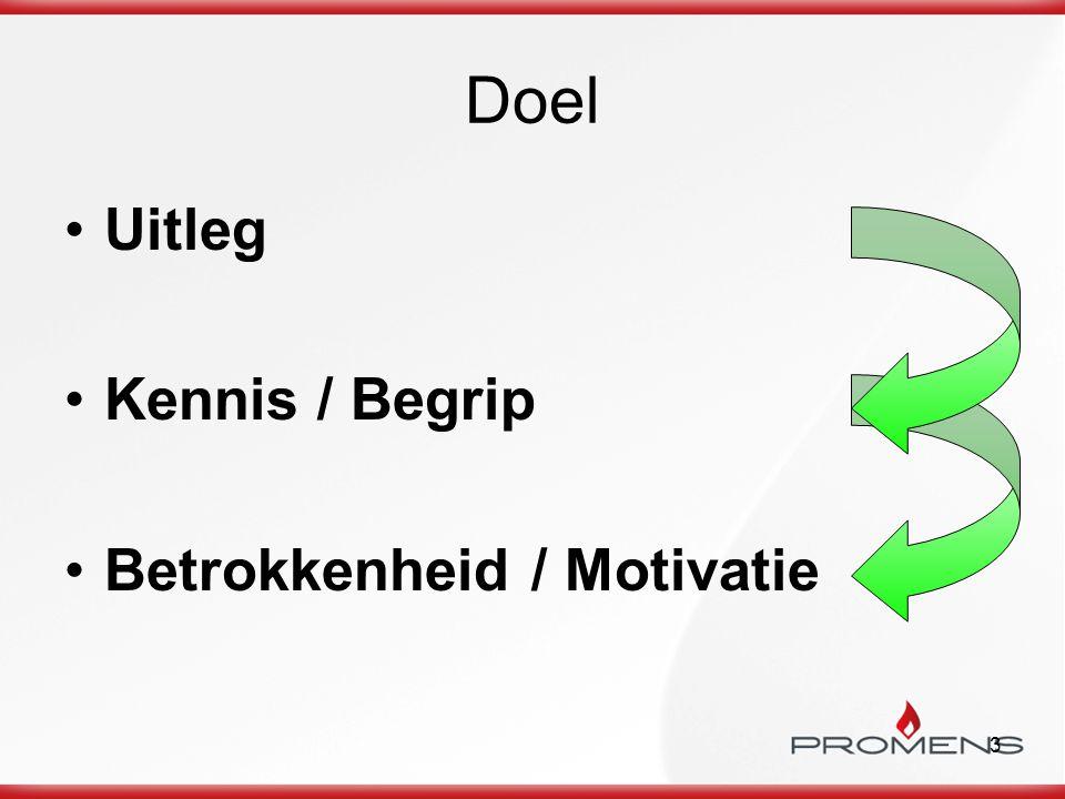 3 Doel Uitleg Kennis / Begrip Betrokkenheid / Motivatie