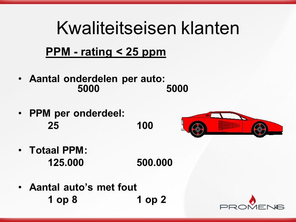 4 Kwaliteitseisen klanten PPM - rating < 25 ppm Aantal onderdelen per auto: 5000 5000 PPM per onderdeel: 25100 Totaal PPM: 125.000500.000 Aantal auto'