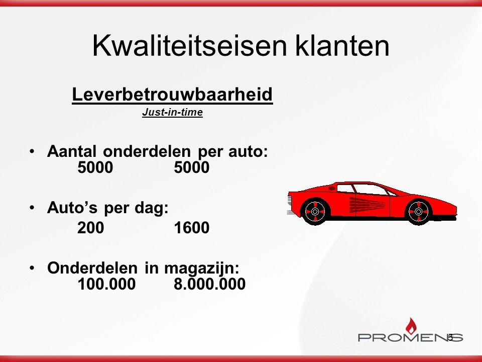 5 Kwaliteitseisen klanten Leverbetrouwbaarheid Just-in-time Aantal onderdelen per auto: 5000 5000 Auto's per dag: 200 1600 Onderdelen in magazijn: 100