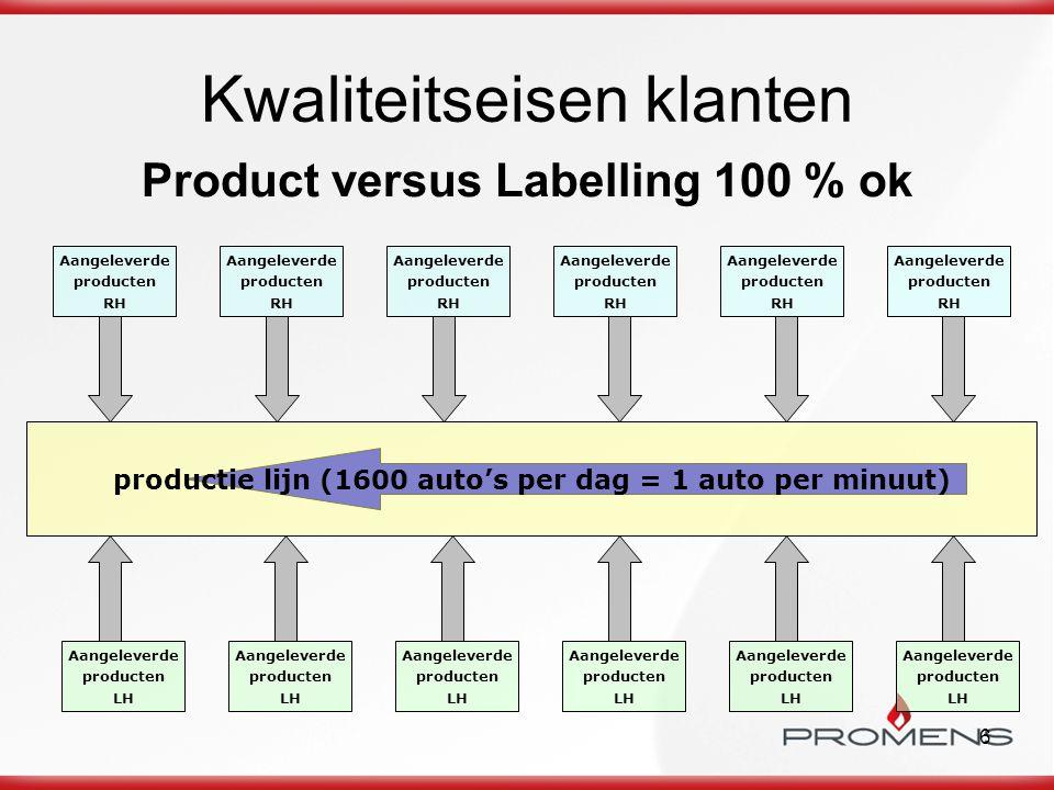 7 Kwaliteitseisen klanten Product versus labelling niet 100 % ok Aangeleverde producten RH Aangeleverde producten LH Aangeleverde producten RH Aangeleverde producten RH Aangeleverde producten RH Aangeleverde producten RH Aangeleverde producten LH Aangeleverde producten LH Aangeleverde producten LH Aangeleverde producten RH Aangeleverde producten LH Aangeleverde producten LH productie lijn (1600 auto's per dag = 1 auto per minuut)