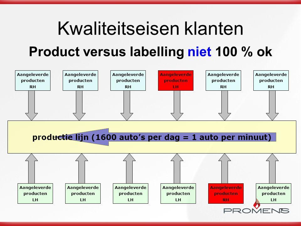 7 Kwaliteitseisen klanten Product versus labelling niet 100 % ok Aangeleverde producten RH Aangeleverde producten LH Aangeleverde producten RH Aangele