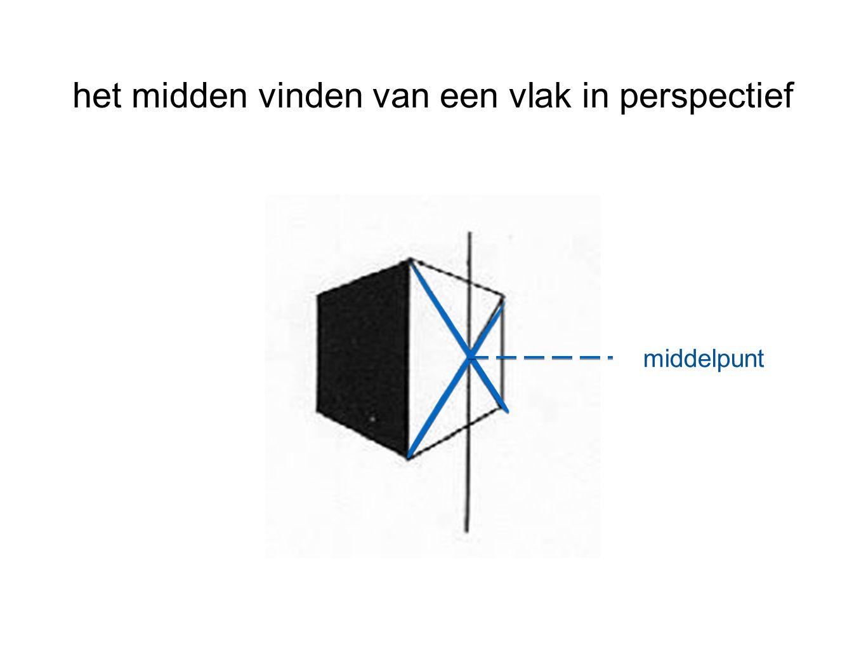het midden vinden van een vlak in perspectief middelpunt