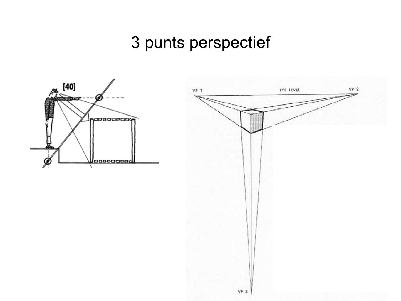 3 punts perspectief