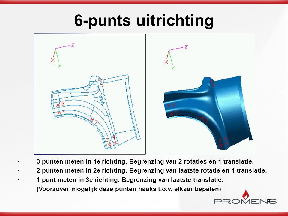 18 6-punts uitrichting 3 punten meten in 1e richting. Begrenzing van 2 rotaties en 1 translatie. 2 punten meten in 2e richting. Begrenzing van laatste