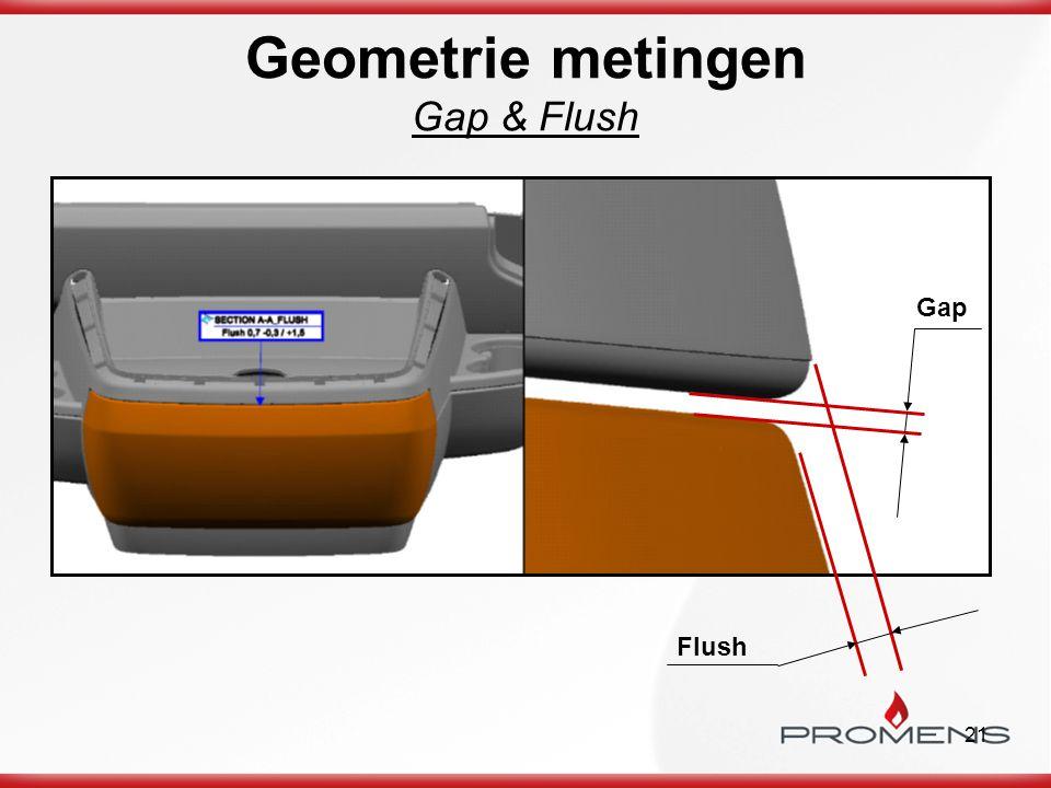 21 Geometrie metingen Gap & Flush Gap Flush