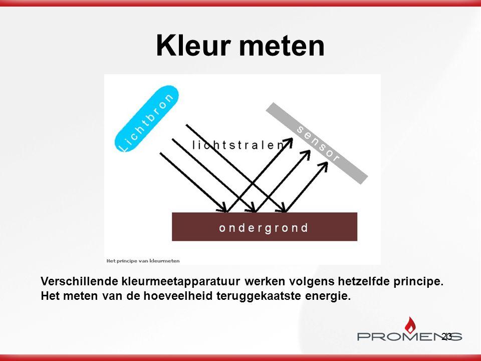 23 Kleur meten Verschillende kleurmeetapparatuur werken volgens hetzelfde principe. Het meten van de hoeveelheid teruggekaatste energie.