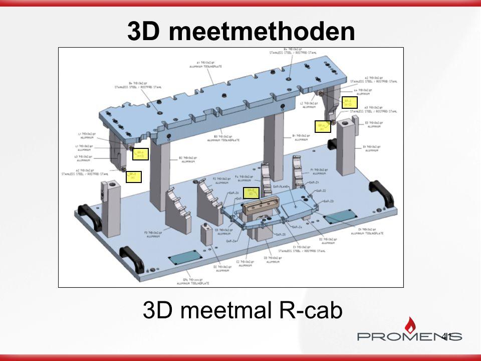 41 3D meetmethoden 3D meetmal R-cab