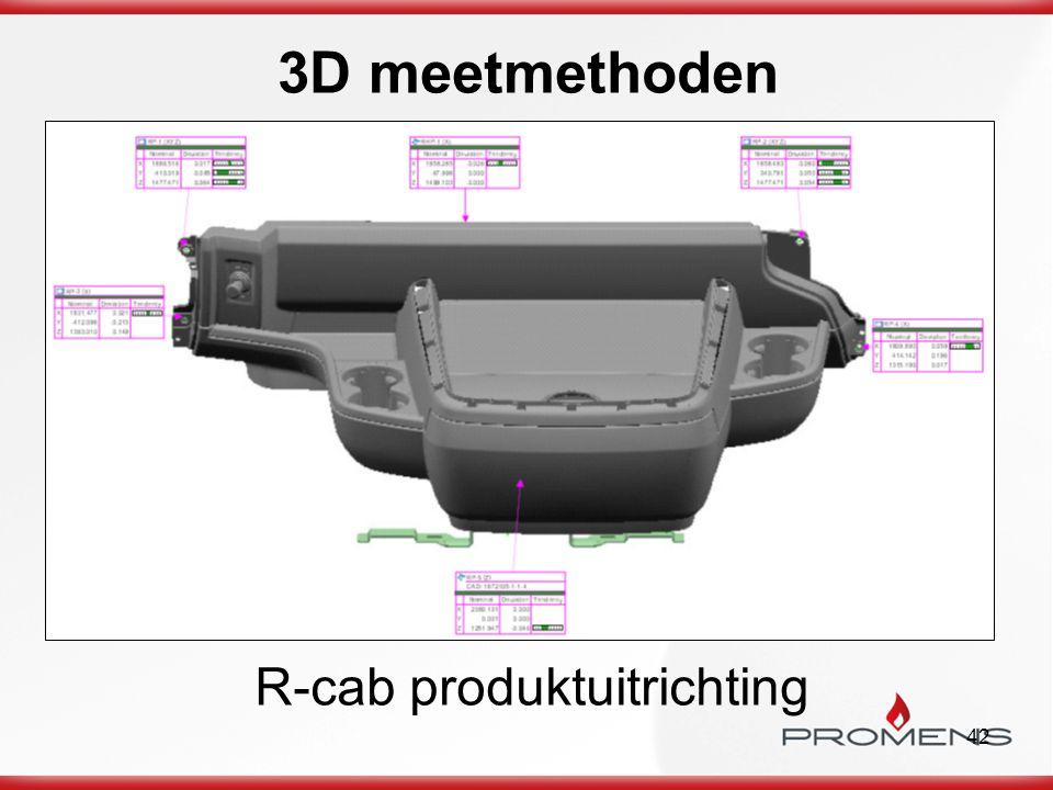 42 3D meetmethoden R-cab produktuitrichting