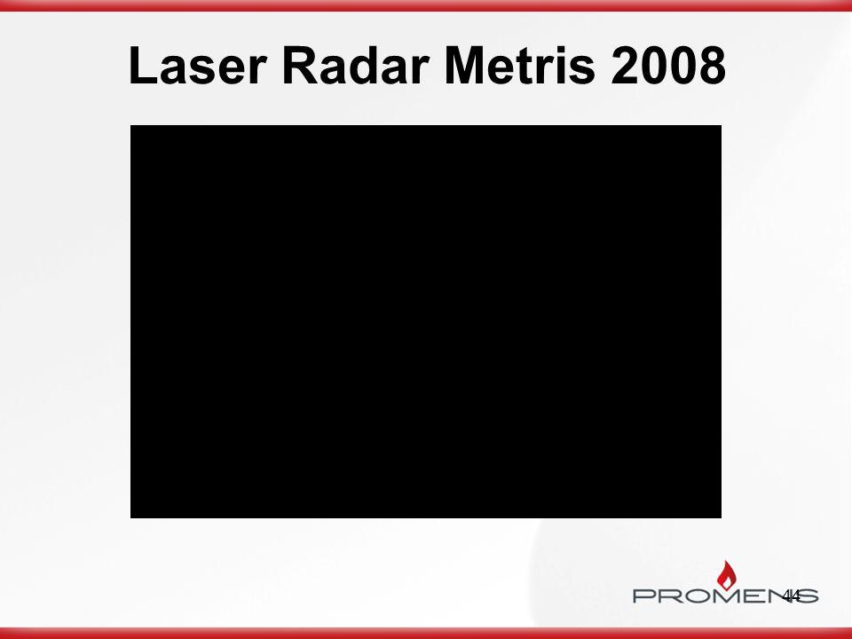 44 Laser Radar Metris 2008