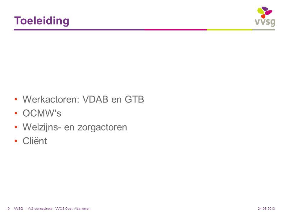 VVSG - Toeleiding Werkactoren: VDAB en GTB OCMW's Welzijns- en zorgactoren Cliënt 24-05-201310 -W2-conceptnota – VVOS Oost-Vlaanderen
