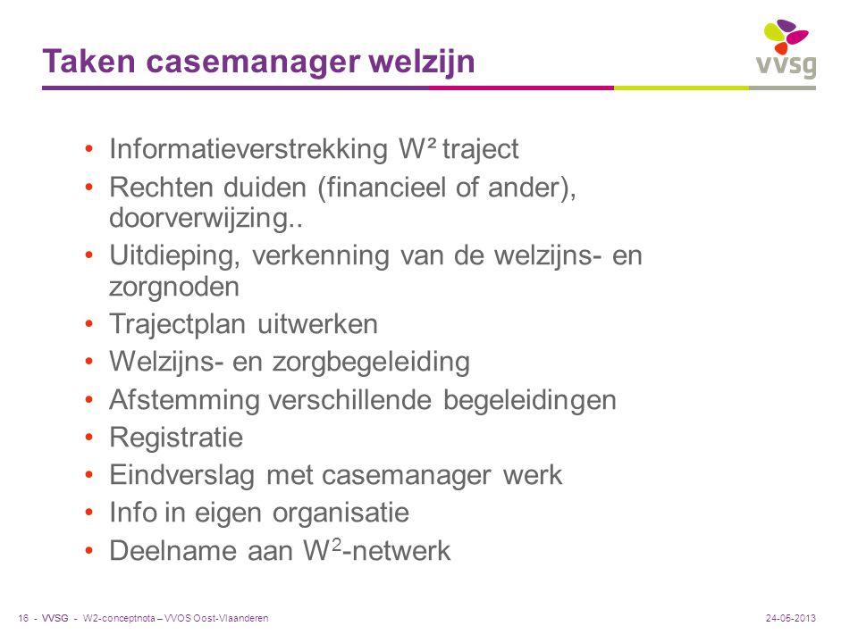 VVSG - Taken casemanager welzijn Informatieverstrekking W² traject Rechten duiden (financieel of ander), doorverwijzing.. Uitdieping, verkenning van d
