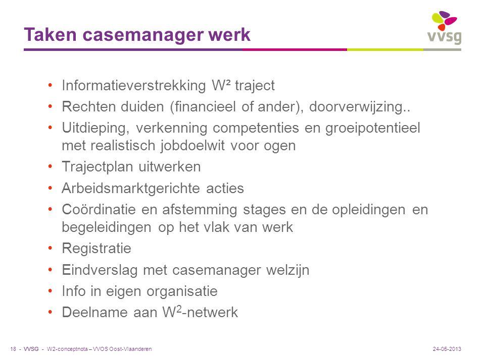 VVSG - Taken casemanager werk Informatieverstrekking W² traject Rechten duiden (financieel of ander), doorverwijzing.. Uitdieping, verkenning competen