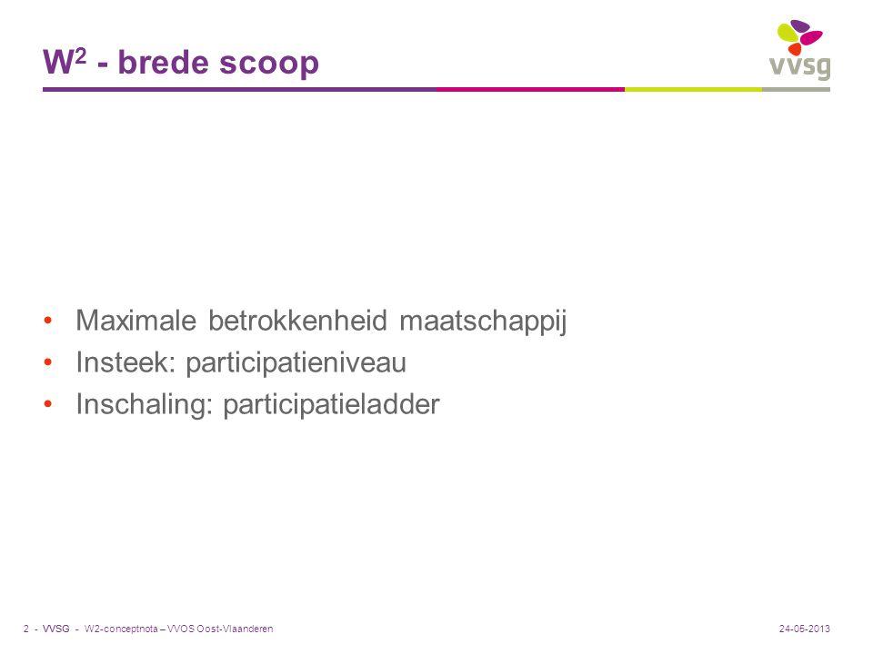VVSG - W 2 - brede scoop Maximale betrokkenheid maatschappij Insteek: participatieniveau Inschaling: participatieladder 24-05-20132 -W2-conceptnota –