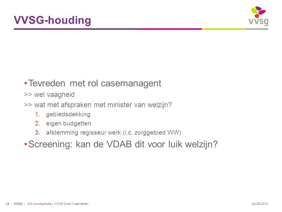 VVSG - VVSG-houding Tevreden met rol casemanagent >> wel vaagheid >> wat met afspraken met minister van welzijn? 1.gebiedsdekking 2.eigen budgetten 3.