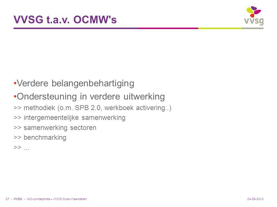 VVSG - VVSG t.a.v. OCMW's Verdere belangenbehartiging Ondersteuning in verdere uitwerking >> methodiek (o.m. SPB 2.0, werkboek activering..) >> interg