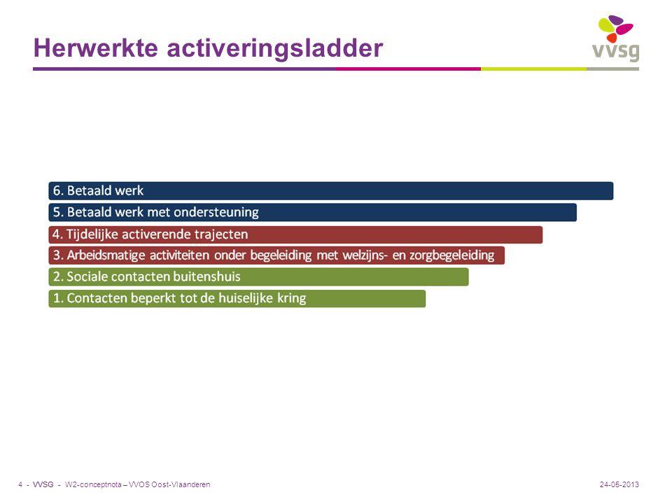 VVSG - Beleidsmatig Werk Welzijn Sociale economie >> blijven investeren in capaciteit >> samenwerking meest nodig: trap 3 & 4 >> decreet als verankering 24-05-20135 -W2-conceptnota – VVOS Oost-Vlaanderen