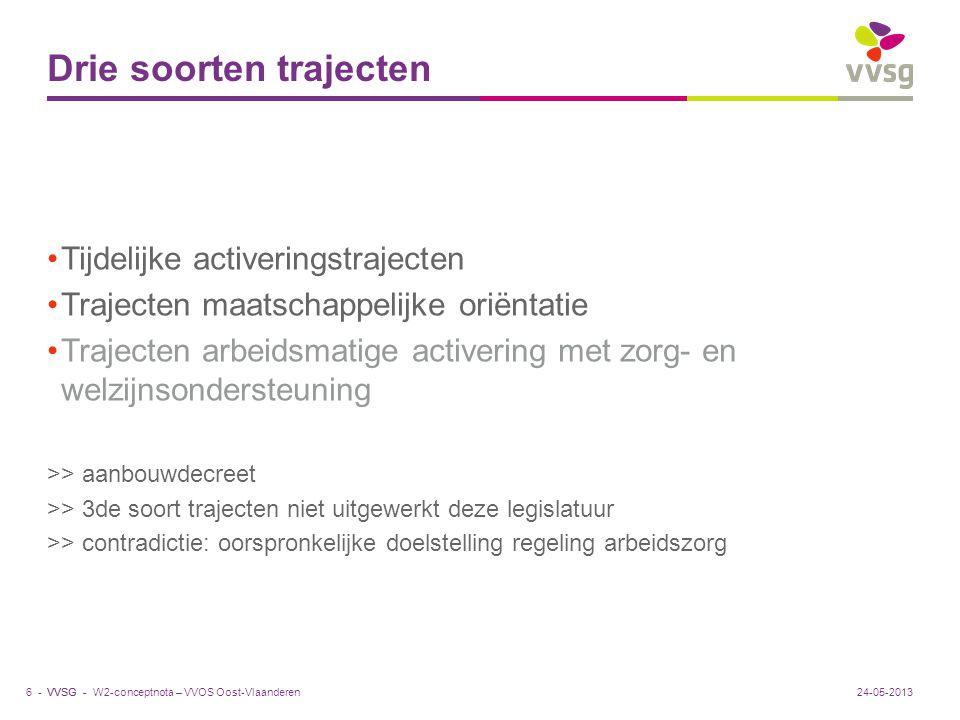VVSG - W 2 -doelgroep Tijdelijke activeringstrajecten >> arbeidsdeelname in reguliere of beschermde circuit momenteel niet mogelijk >> belemmeringen medische, mentale, psychische, psychiatrische of sociaal >> arbeidsdeelname binnen redelijke periode haalbaar mits ondersteuning >> van 1, 2, 3 via 4 naar 5 of 6 24-05-20137 -W2-conceptnota – VVOS Oost-Vlaanderen