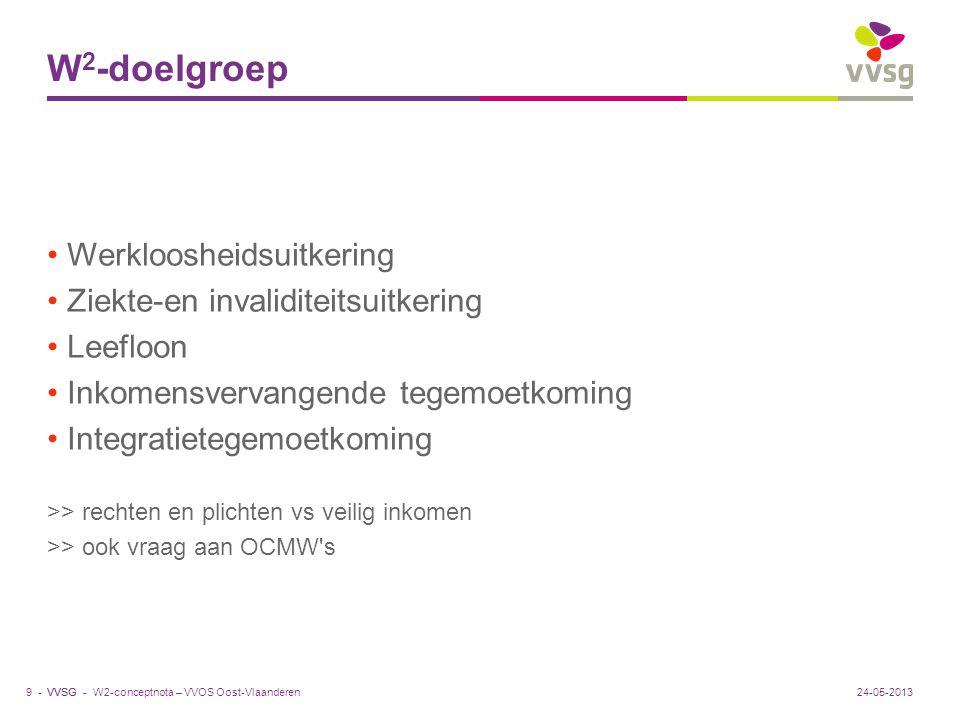 VVSG - Ondersteuningspakket activeringstraject Werk Welzijn Werkvloer Max 18 maanden (maar variabel) 24-05-201320 -W2-conceptnota – VVOS Oost-Vlaanderen