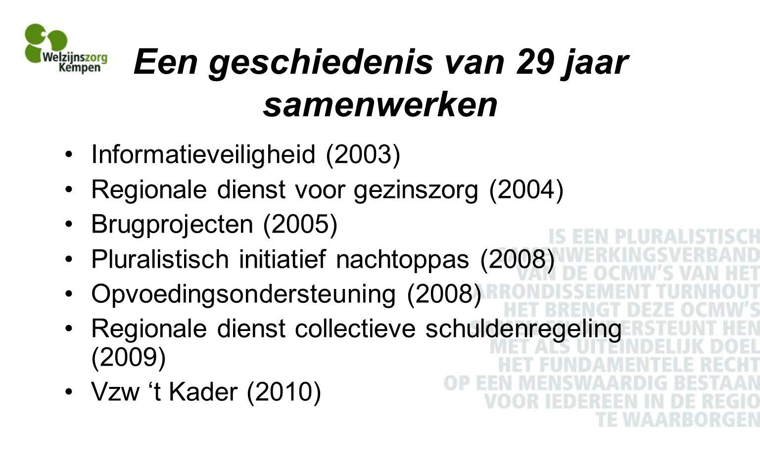 Een geschiedenis van 29 jaar samenwerken Informatieveiligheid (2003) Regionale dienst voor gezinszorg (2004) Brugprojecten (2005) Pluralistisch initiatief nachtoppas (2008) Opvoedingsondersteuning (2008) Regionale dienst collectieve schuldenregeling (2009) Vzw 't Kader (2010)