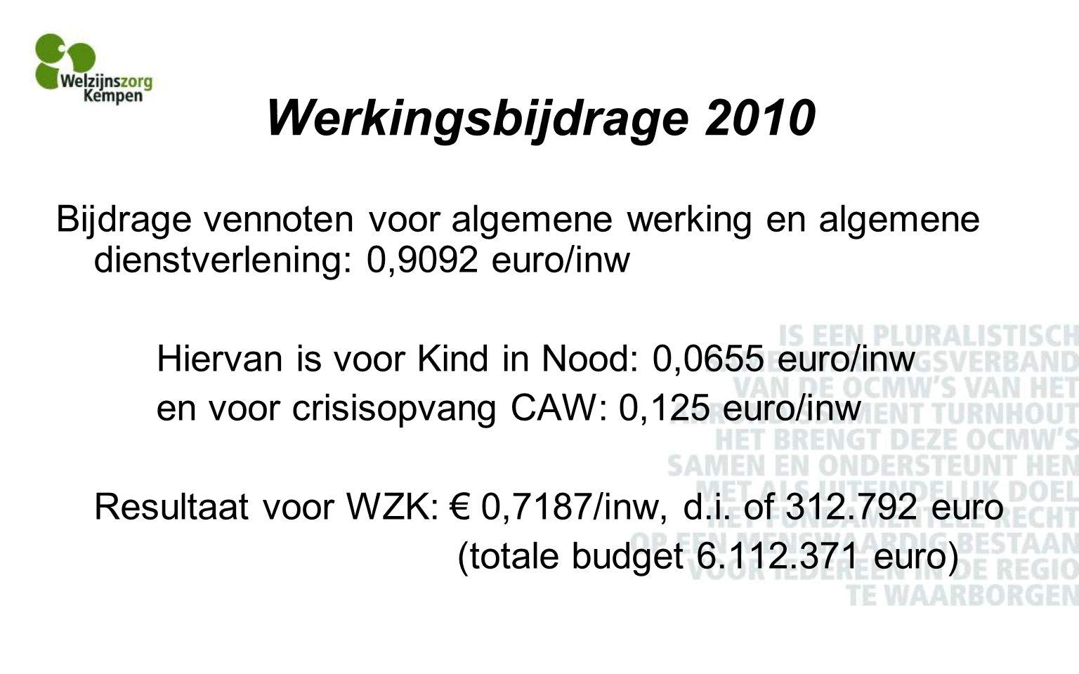 Werkingsbijdrage 2010 Bijdrage vennoten voor algemene werking en algemene dienstverlening: 0,9092 euro/inw Hiervan is voor Kind in Nood: 0,0655 euro/inw en voor crisisopvang CAW: 0,125 euro/inw Resultaat voor WZK: € 0,7187/inw, d.i.