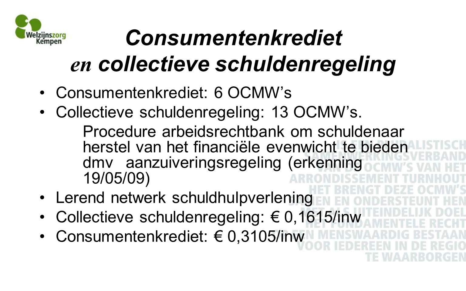 Consumentenkrediet en collectieve schuldenregeling Consumentenkrediet: 6 OCMW's Collectieve schuldenregeling: 13 OCMW's.