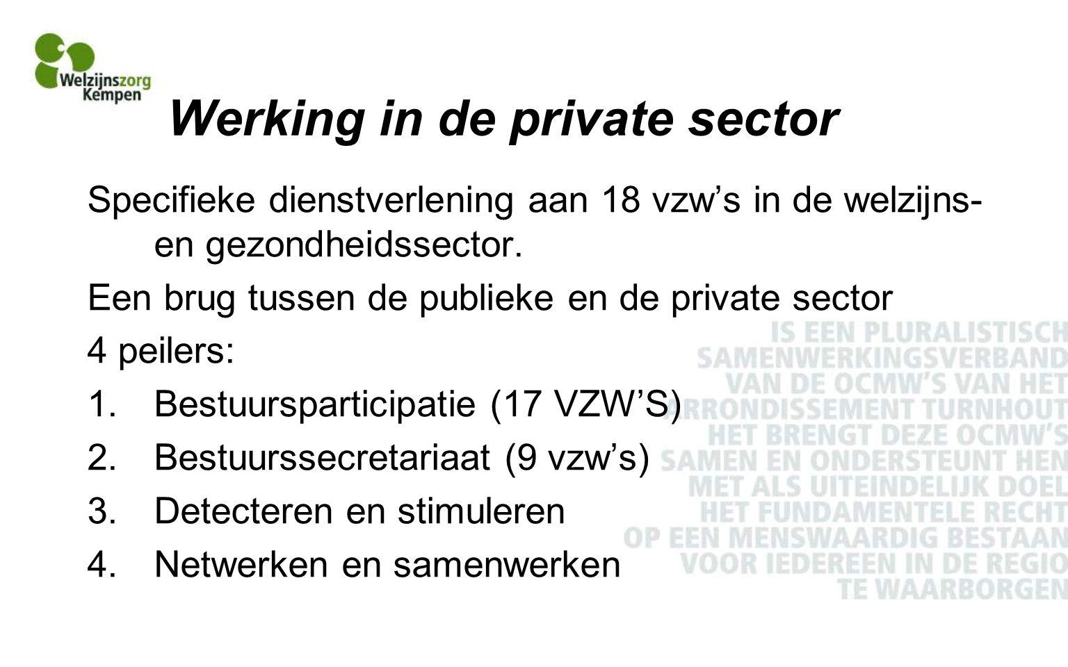 Werking in de private sector Specifieke dienstverlening aan 18 vzw's in de welzijns- en gezondheidssector.