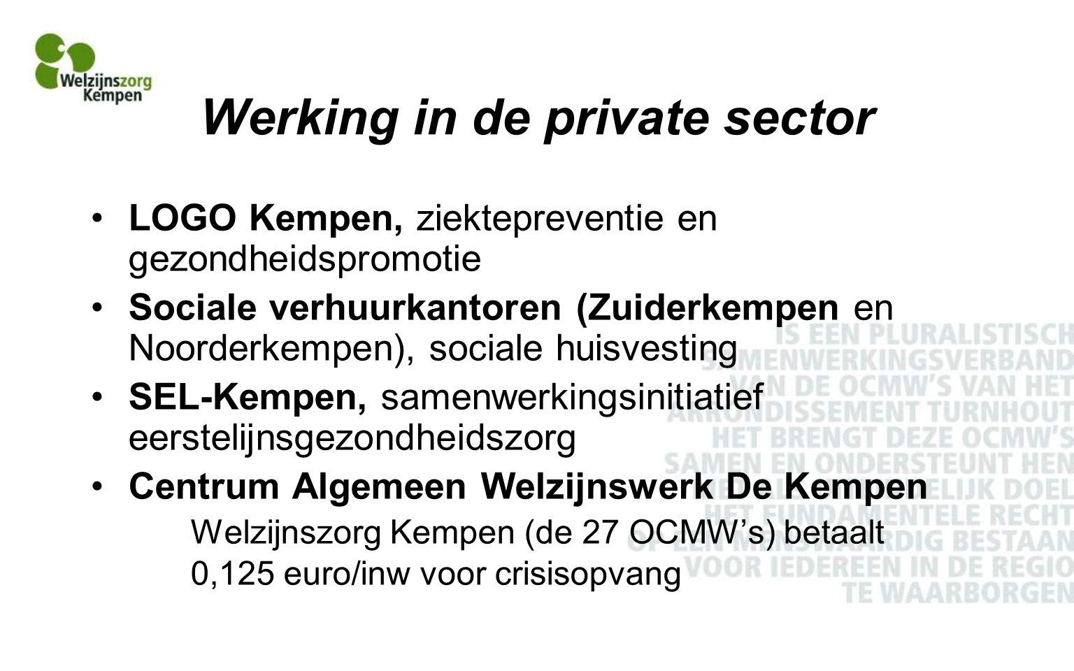 Werking in de private sector LOGO Kempen, ziektepreventie en gezondheidspromotie Sociale verhuurkantoren (Zuiderkempen en Noorderkempen), sociale huisvesting SEL-Kempen, samenwerkingsinitiatief eerstelijnsgezondheidszorg Centrum Algemeen Welzijnswerk De Kempen Welzijnszorg Kempen (de 27 OCMW's) betaalt 0,125 euro/inw voor crisisopvang