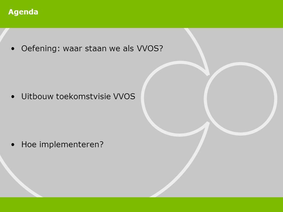 Oefening: waar staan we als VVOS? Uitbouw toekomstvisie VVOS Hoe implementeren? Agenda