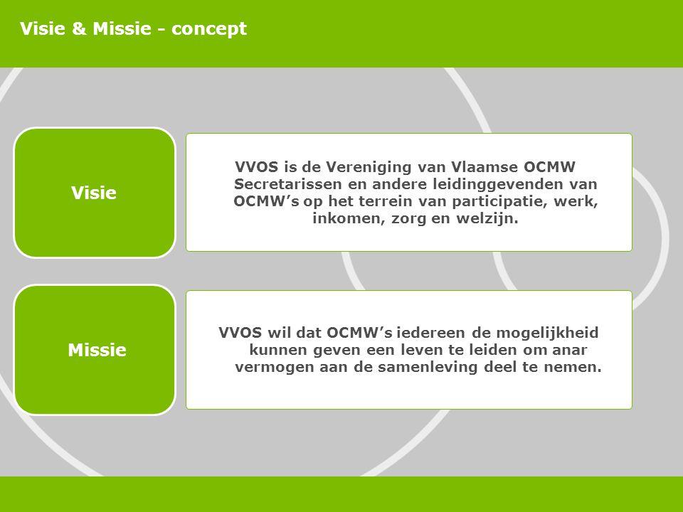 Visie & Missie - concept Visie VVOS is de Vereniging van Vlaamse OCMW Secretarissen en andere leidinggevenden van OCMW's op het terrein van participatie, werk, inkomen, zorg en welzijn.