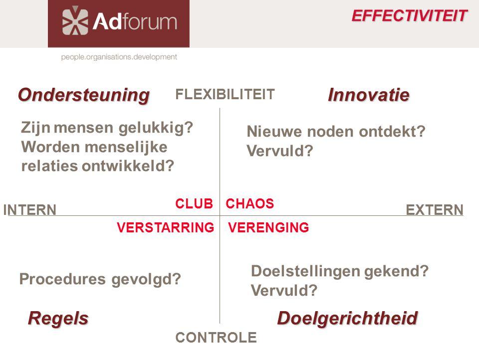 EFFECTIVITEIT FLEXIBILITEIT CONTROLE INTERNEXTERN Ondersteuning DoelgerichtheidRegels Innovatie Zijn mensen gelukkig? Worden menselijke relaties ontwi