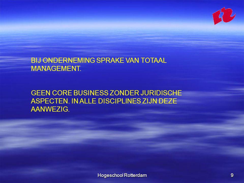 Hogeschool Rotterdam20 PUBLIEKRECHT EN PRIVAATRECHT PUBLIEKRECHT: REGELT DE VERHOUDINGEN TUS OVERHEIDSORGANEN ONDERLING EN RELATIE TUSSEN OVERHEID EN BURGER.
