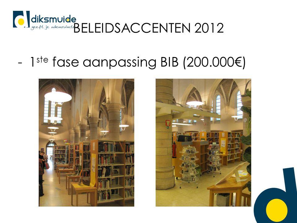BELEIDSACCENTEN 2012 -1 ste fase aanpassing BIB (200.000€)