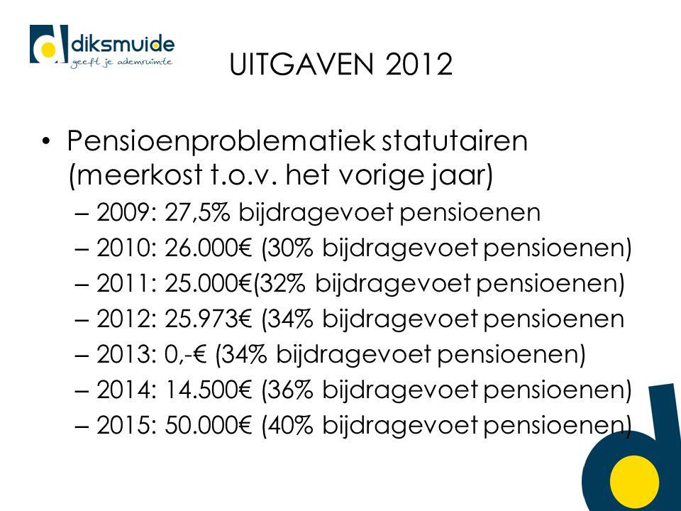 UITGAVEN 2012 Pensioenproblematiek statutairen (meerkost t.o.v.