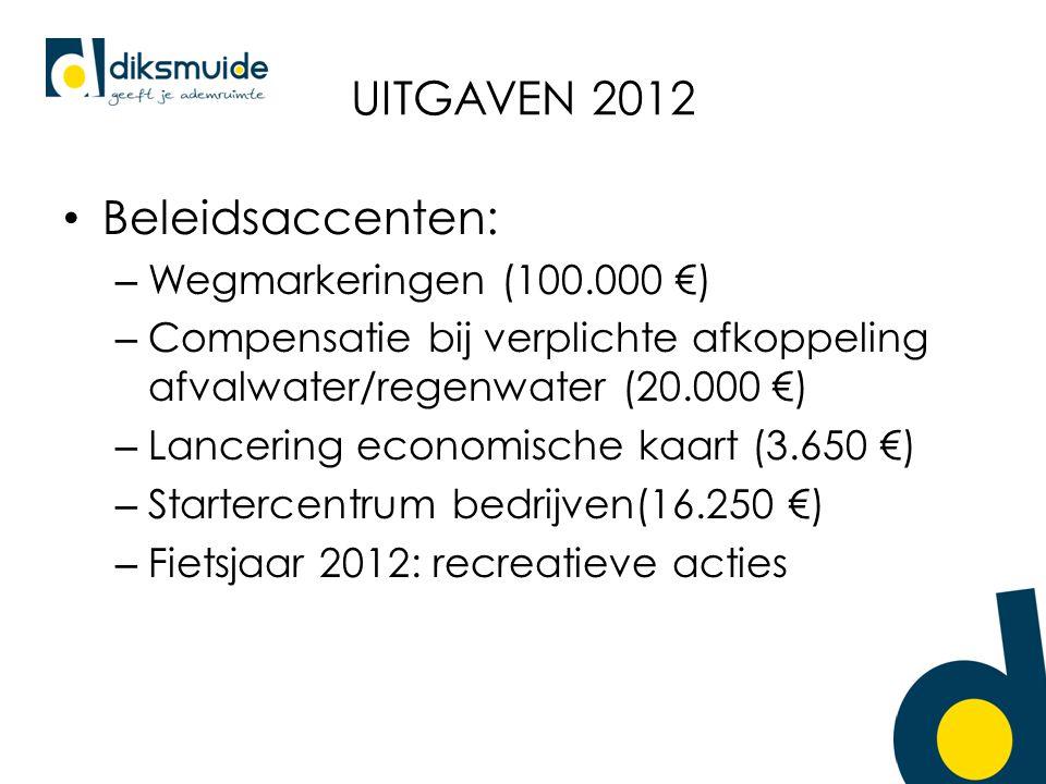UITGAVEN 2012 Beleidsaccenten: – Wegmarkeringen (100.000 €) – Compensatie bij verplichte afkoppeling afvalwater/regenwater (20.000 €) – Lancering economische kaart (3.650 €) – Startercentrum bedrijven(16.250 €) – Fietsjaar 2012: recreatieve acties