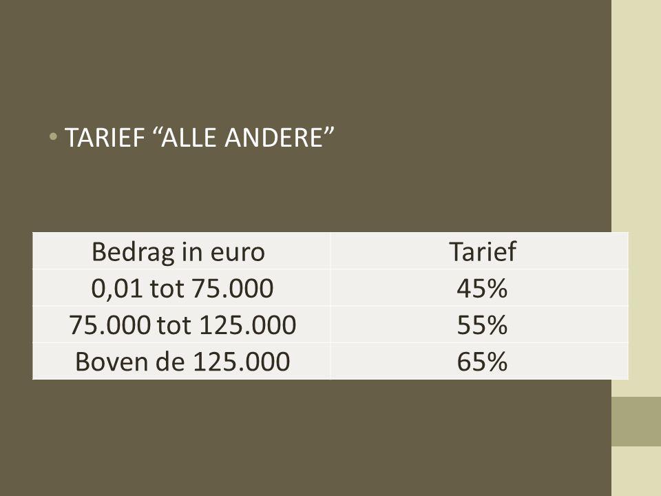 """TARIEF """"ALLE ANDERE"""" Bedrag in euro Tarief 0,01 tot 75.000 45% 75.000 tot 125.000 55% Boven de 125.000 65%"""