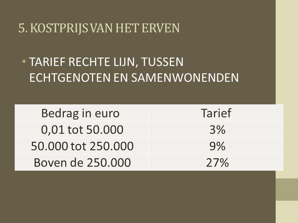 5. KOSTPRIJS VAN HET ERVEN TARIEF RECHTE LIJN, TUSSEN ECHTGENOTEN EN SAMENWONENDEN Bedrag in euro Tarief 0,01 tot 50.000 3% 50.000 tot 250.000 9% Bove