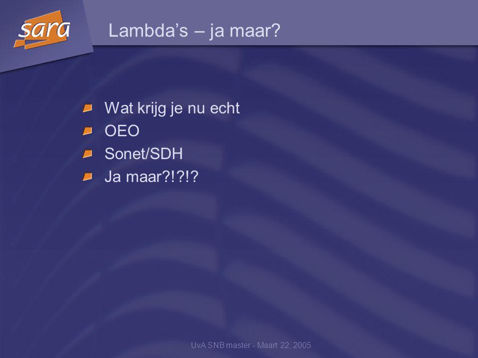 UvA SNB master - Maart 22, 2005 Lambda's – ja maar Wat krijg je nu echt OEO Sonet/SDH Ja maar ! !