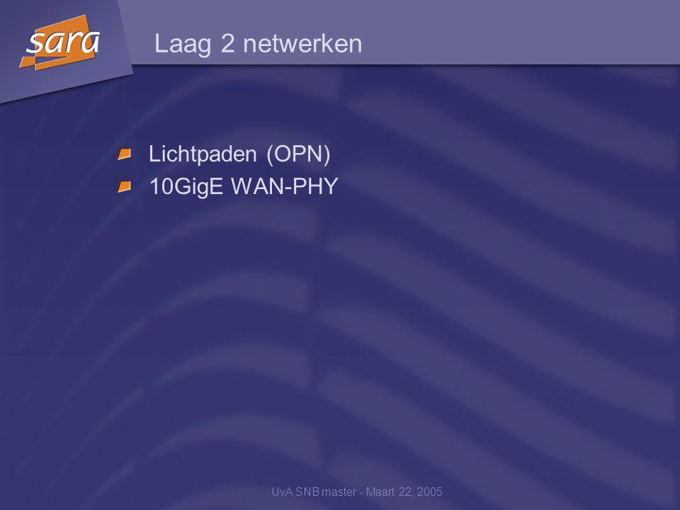 UvA SNB master - Maart 22, 2005 Laag 2 netwerken Lichtpaden (OPN) 10GigE WAN-PHY