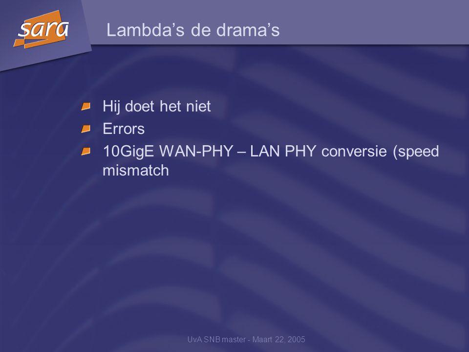 UvA SNB master - Maart 22, 2005 Lambda's de drama's Hij doet het niet Errors 10GigE WAN-PHY – LAN PHY conversie (speed mismatch