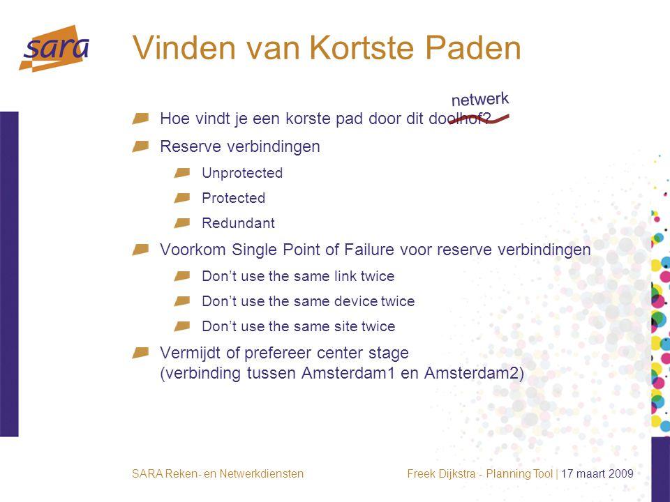Freek Dijkstra - Planning Tool | 17 maart 2009SARA Reken- en Netwerkdiensten Vinden van Kortste Paden Hoe vindt je een korste pad door dit doolhof.
