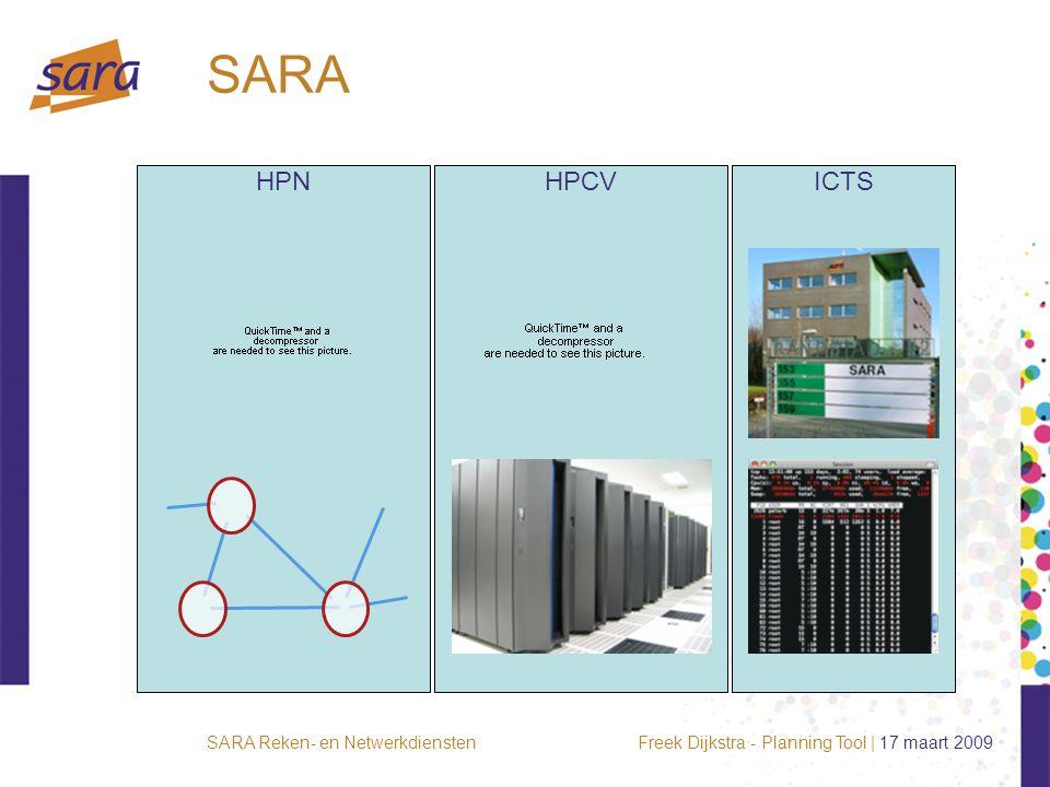 Freek Dijkstra - Planning Tool | 17 maart 2009SARA Reken- en Netwerkdiensten SARA HPNHPCVICTS