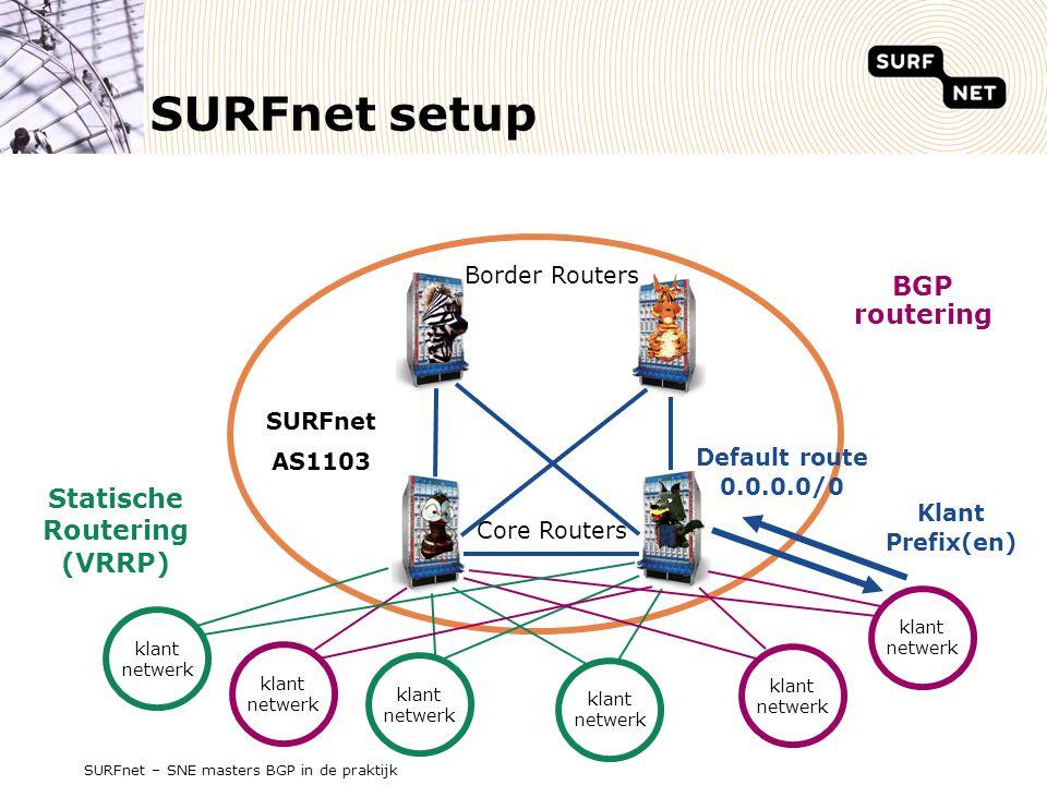 SURFnet – SNE masters BGP in de praktijk SURFnet setup SURFnet AS1103 klant netwerk klant netwerk klant netwerk klant netwerk klant netwerk klant netwerk Border Routers Core Routers Statische Routering (VRRP) BGP routering Default route 0.0.0.0/0 Klant Prefix(en)