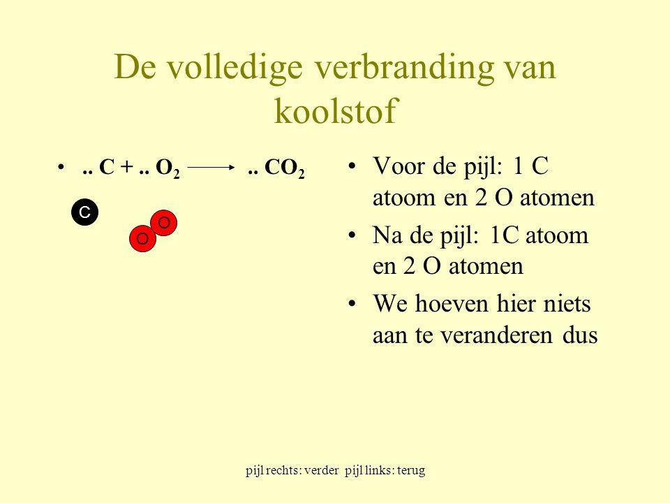 pijl rechts: verder pijl links: terug De volledige verbranding van koolstof.. C +.. O 2.. CO 2 Voor de pijl: 1 C atoom en 2 O atomen Na de pijl: 1C at
