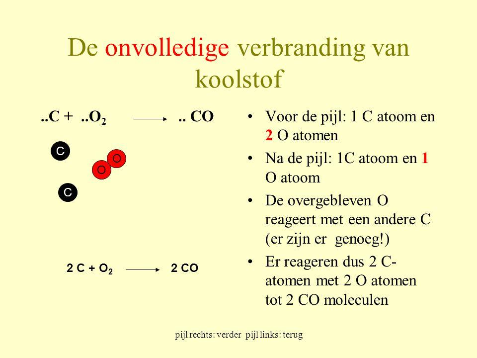 pijl rechts: verder pijl links: terug De onvolledige verbranding van koolstof..C +..O 2.. COVoor de pijl: 1 C atoom en 2 O atomen Na de pijl: 1C atoom