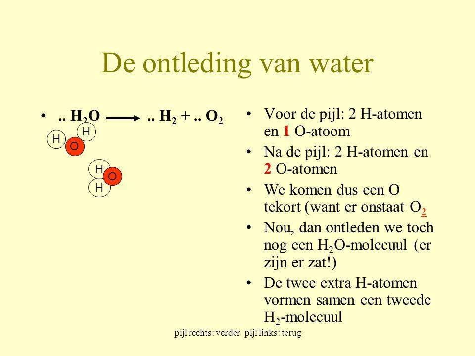 pijl rechts: verder pijl links: terug De ontleding van water.. H 2 O.. H 2 +.. O 2 Voor de pijl: 2 H-atomen en 1 O-atoom Na de pijl: 2 H-atomen en 2 O